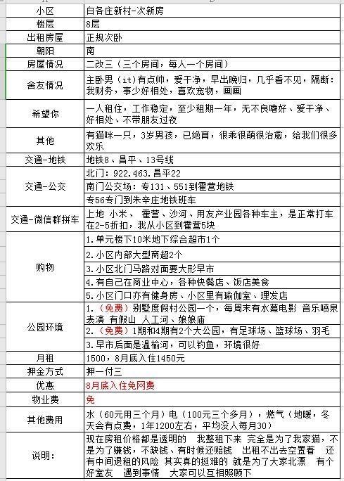 Beijing-Changping-Long & Short Term,Seeking Flatmate,Shared Apartment,LGBT Friendly 🏳️🌈,Pet Friendly,🏠